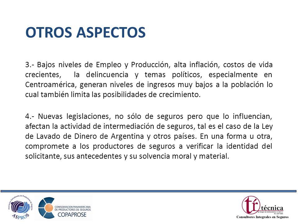 3.- Bajos niveles de Empleo y Producción, alta inflación, costos de vida crecientes, la delincuencia y temas políticos, especialmente en Centroamérica