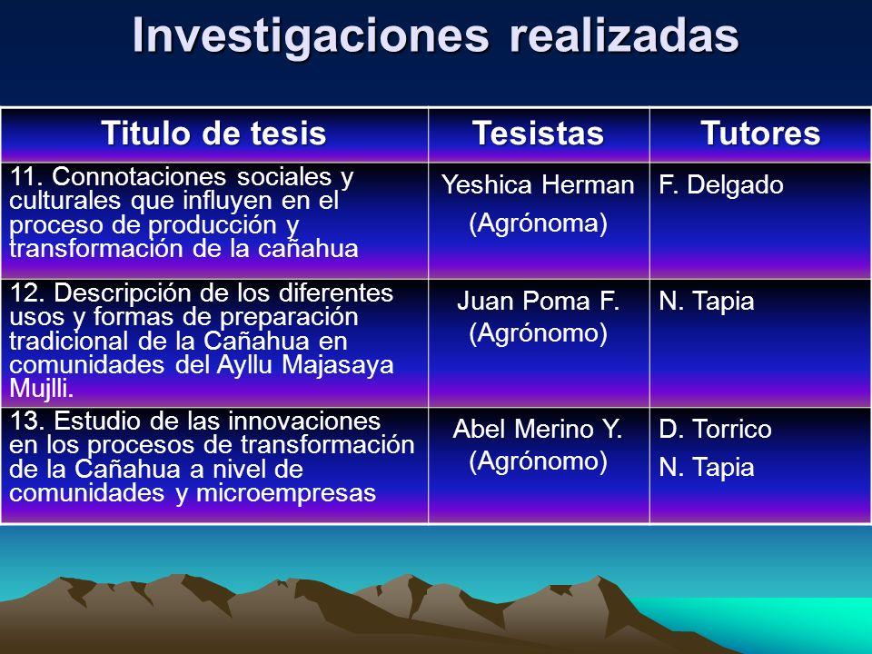Investigaciones realizadas Titulo de tesis TesistasTutores 11. Connotaciones sociales y culturales que influyen en el proceso de producción y transfor