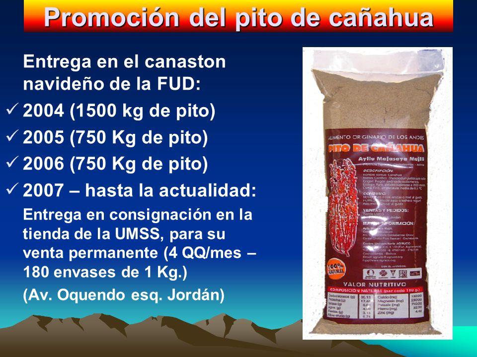 Promoción del pito de cañahua Entrega en el canaston navideño de la FUD: 2004 (1500 kg de pito) 2005 (750 Kg de pito) 2006 (750 Kg de pito) 2007 – has