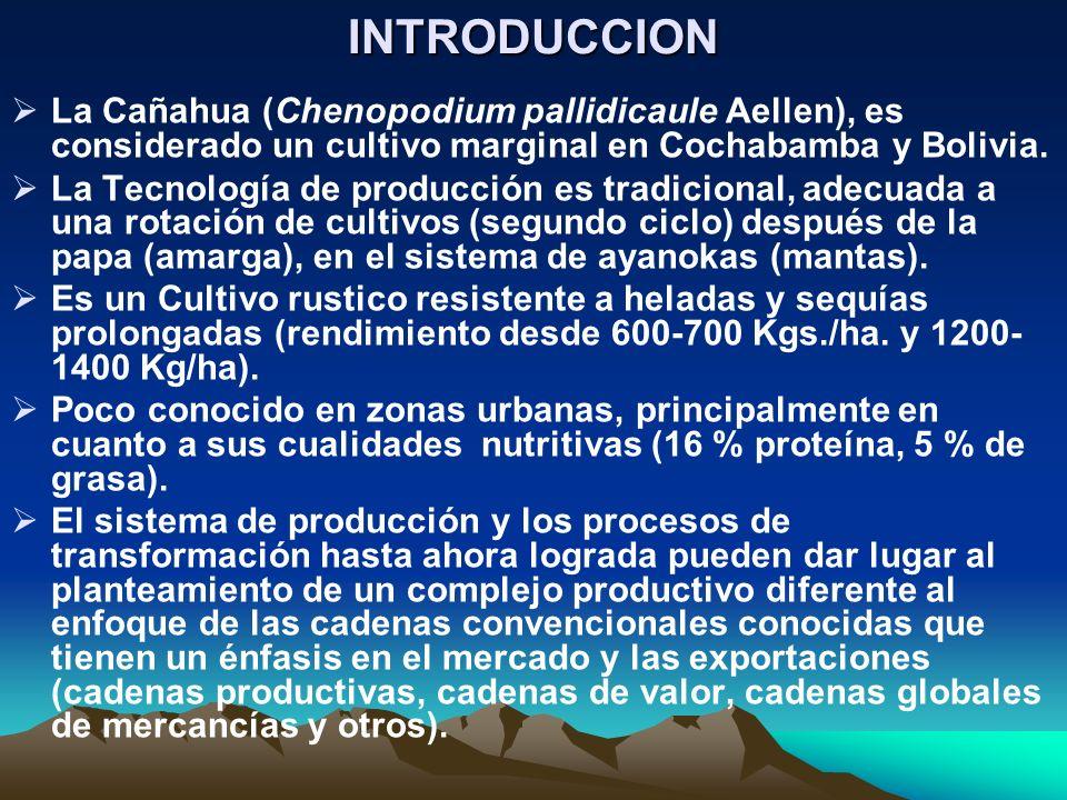 INTRODUCCION La Cañahua (Chenopodium pallidicaule Aellen), es considerado un cultivo marginal en Cochabamba y Bolivia. La Tecnología de producción es