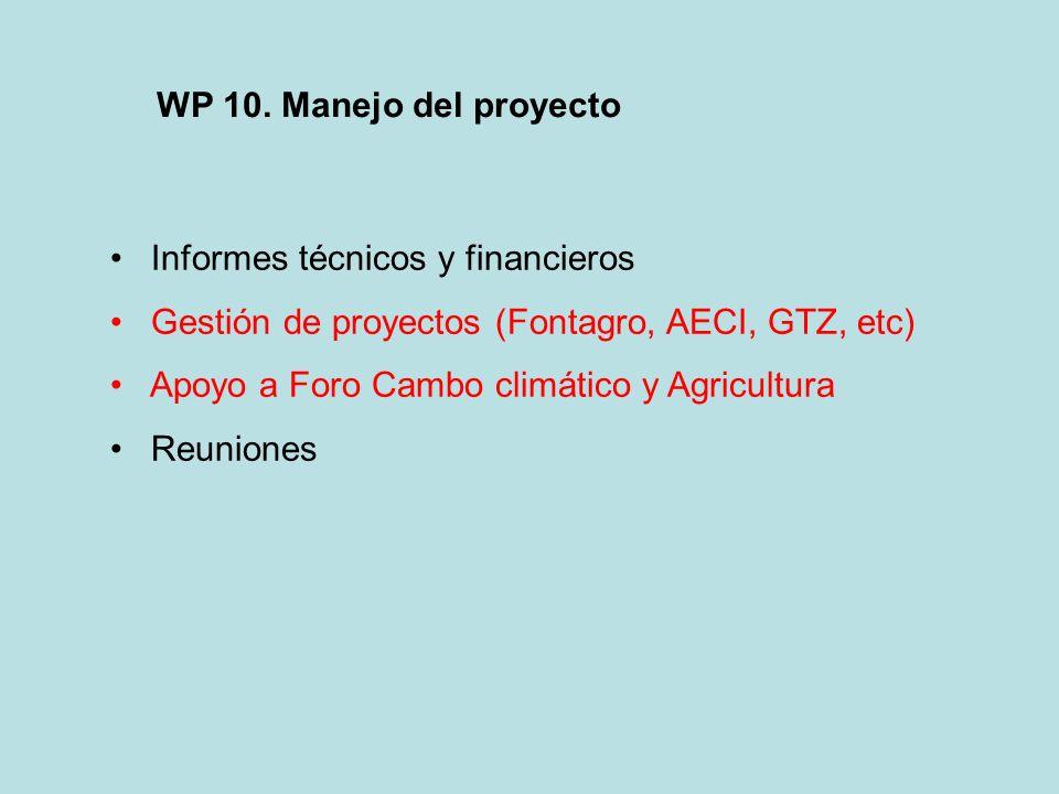 WP 10. Manejo del proyecto Informes técnicos y financieros Gestión de proyectos (Fontagro, AECI, GTZ, etc) Apoyo a Foro Cambo climático y Agricultura