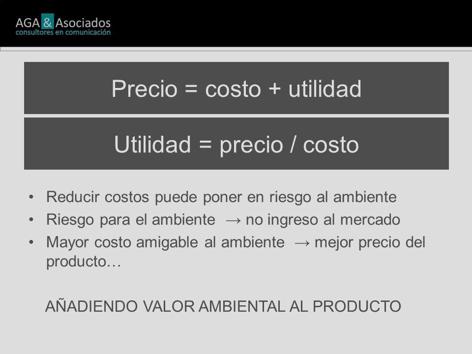 Precio = costo + utilidad Reducir costos puede poner en riesgo al ambiente Riesgo para el ambiente no ingreso al mercado Mayor costo amigable al ambiente mejor precio del producto… AÑADIENDO VALOR AMBIENTAL AL PRODUCTO Utilidad = precio / costo