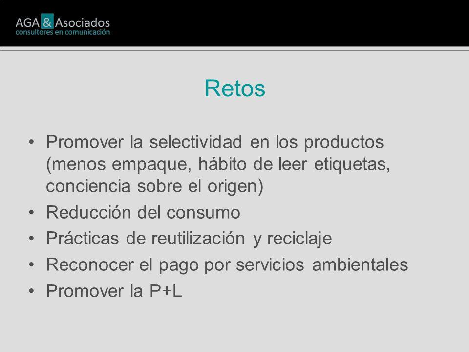 Retos Promover la selectividad en los productos (menos empaque, hábito de leer etiquetas, conciencia sobre el origen) Reducción del consumo Prácticas de reutilización y reciclaje Reconocer el pago por servicios ambientales Promover la P+L