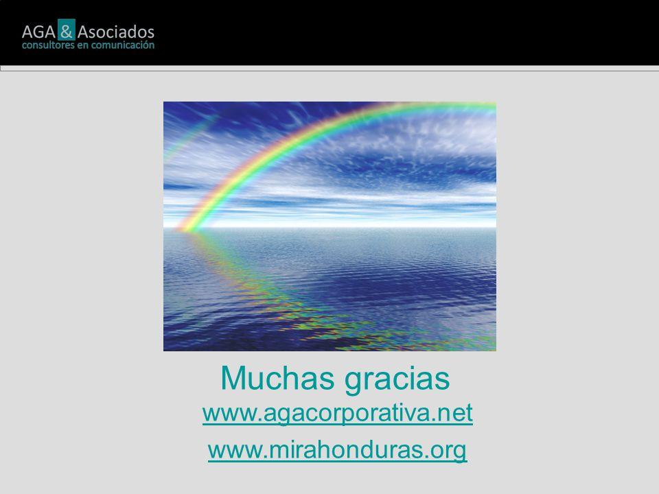 Muchas gracias www.agacorporativa.net www.mirahonduras.org