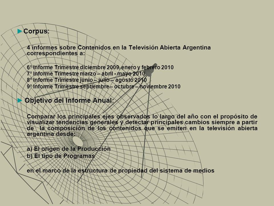 Corpus: 4 informes sobre Contenidos en la Televisión Abierta Argentina correspondientes a: 6º Informe Trimestre diciembre 2009, enero y febrero 2010 7