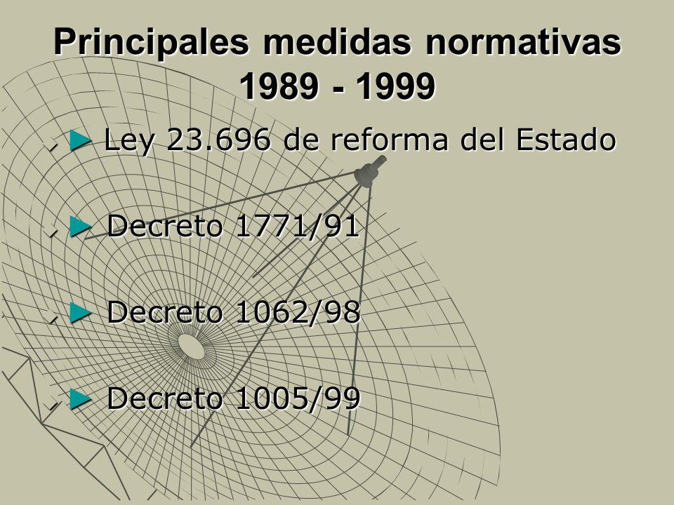 Principales medidas normativas 1989 - 1999 Ley 23.696 de reforma del Estado Ley 23.696 de reforma del Estado Decreto 1771/91 Decreto 1771/91 Decreto 1