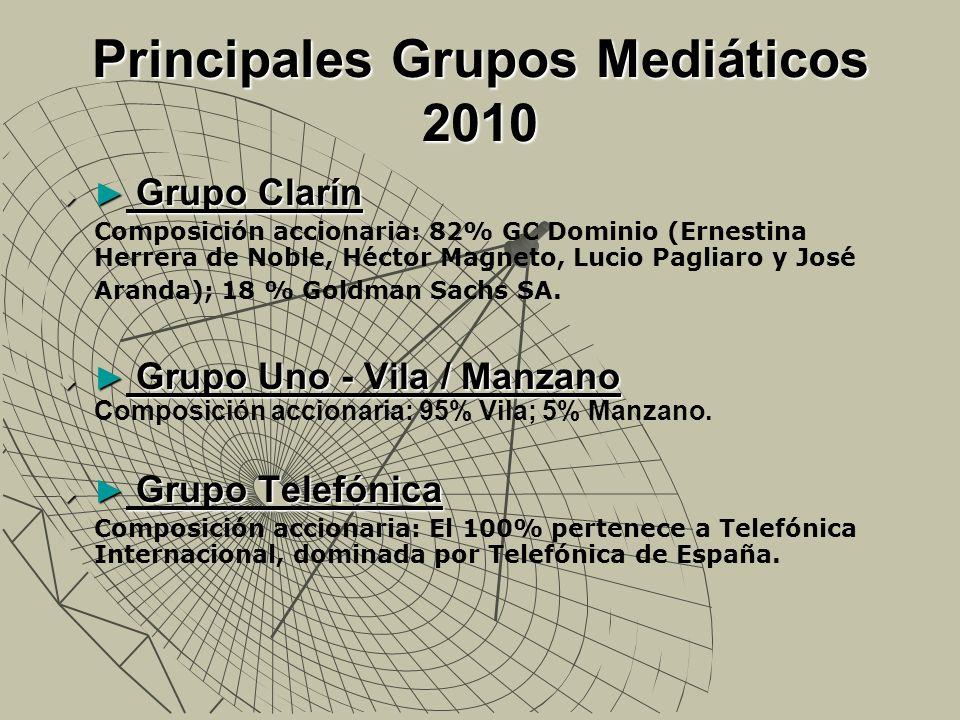 Principales Grupos Mediáticos 2010 Grupo Clarín Grupo Clarín Composición accionaria: 82% GC Dominio (Ernestina Herrera de Noble, Héctor Magneto, Lucio