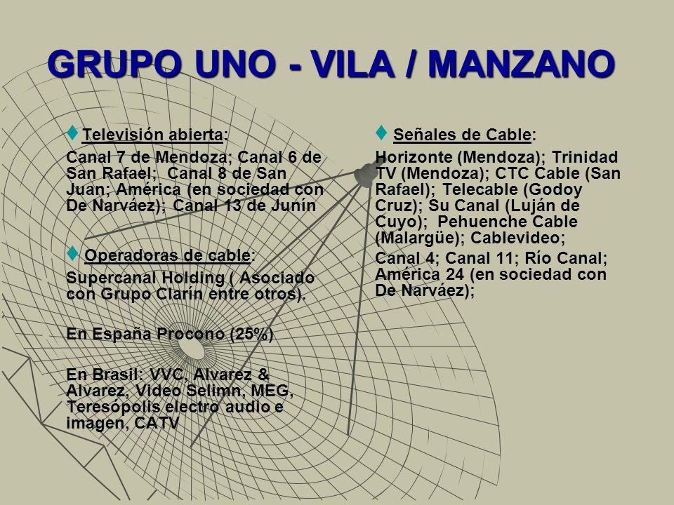 GRUPO UNO - VILA / MANZANO Radios: La Red (AM 910); AM y FM Nihuil (Mendoza); FM Brava (Mendoza); FM Latinos (Mendoza); FM Montecristo (Mendoza); FM Ayer (Mendoza); FM La Red (Mendoza);Rosario Difusión SA (LT3); Voces SA (LT8); FM Estación Del Siglo (Santa Fe); FM Meridiano; LT15 Radio del Litoral (Concordia); LT 41 Radio Gualeguaychú; LT 39 Radio Victoria; Radio Calingasta AM 990 (San Juan); FM Nuestra (San Juan) Diarios: Diario Uno (Mendoza); Ciudadano (Mendoza); Diario Uno (Entre Ríos); Diario Uno (Santa Fe); La Capital (Rosario); Diario Nueva Hora (Rosario); El Ciudadano (Rosario), Diario Uno (Paraná) Revistas: Primera Fila (Mendoza);El Gráfico; Nueva –Viene con el diario- (Paraná, Mendoza; La Plata; Rosario; Santa Fe; Tucumán; Bahía Blanca; Río Negro y Neuquén) Digitales e Interactivos: La Capital.com; Airlink Telecomunicaciones: Supertelco SA