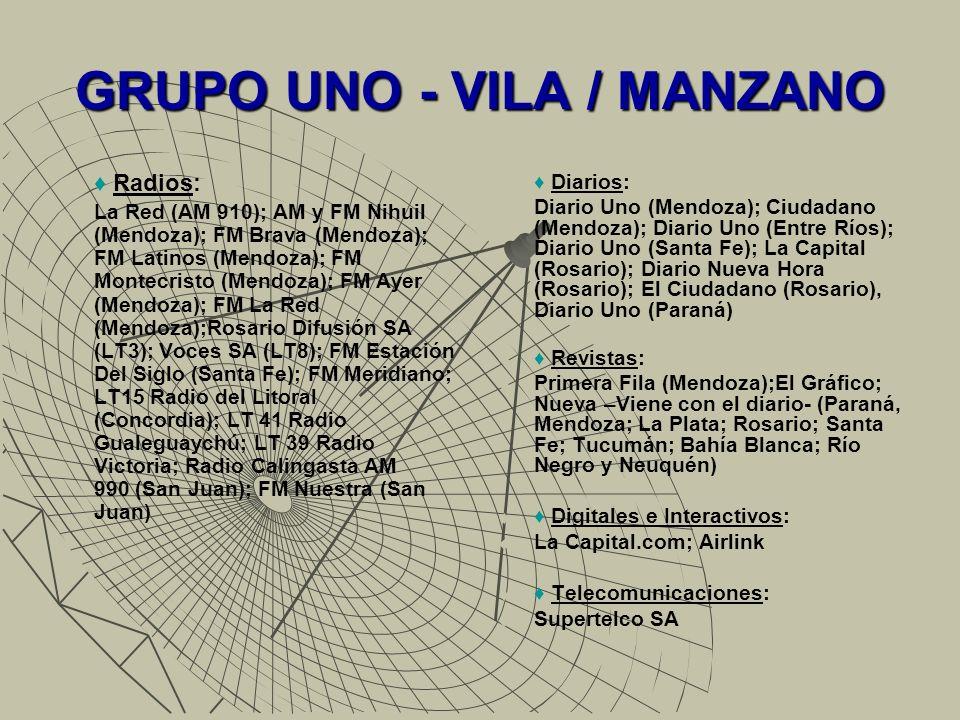 GRUPO UNO - VILA / MANZANO Radios: La Red (AM 910); AM y FM Nihuil (Mendoza); FM Brava (Mendoza); FM Latinos (Mendoza); FM Montecristo (Mendoza); FM A