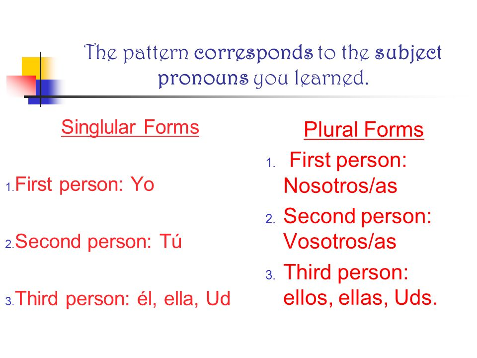 The pattern corresponds to the subject pronouns you learned.
