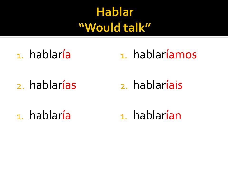 1. hablaría 2. hablarías 1. hablaría 1. hablaríamos 2. hablaríais 1. hablarían