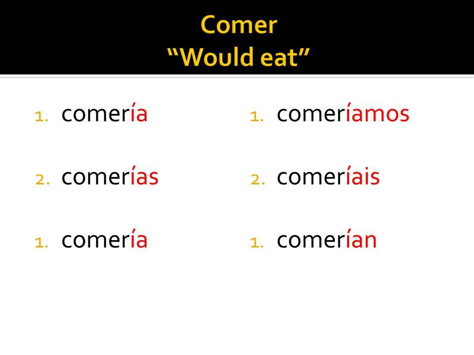 1. comería 2. comerías 1. comería 1. comeríamos 2. comeríais 1. comerían