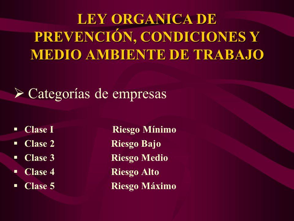 Categorías de empresas Clase I Riesgo Mínimo Clase 2 Riesgo Bajo Clase 3 Riesgo Medio Clase 4 Riesgo Alto Clase 5 Riesgo Máximo LEY ORGANICA DE PREVEN