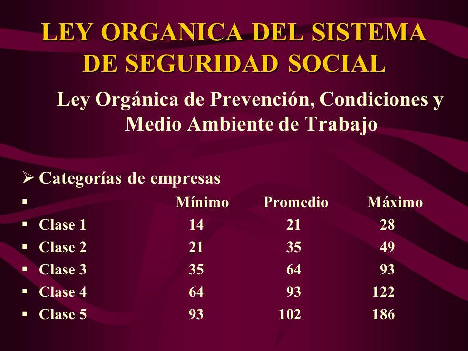 Ley Orgánica de Prevención, Condiciones y Medio Ambiente de Trabajo Categorías de empresas Mínimo Promedio Máximo Clase 1 14 21 28 Clase 2 21 35 49 Cl