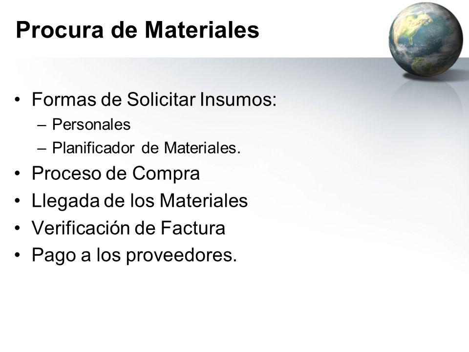 Procura de Materiales Formas de Solicitar Insumos: –Personales –Planificador de Materiales. Proceso de Compra Llegada de los Materiales Verificación d