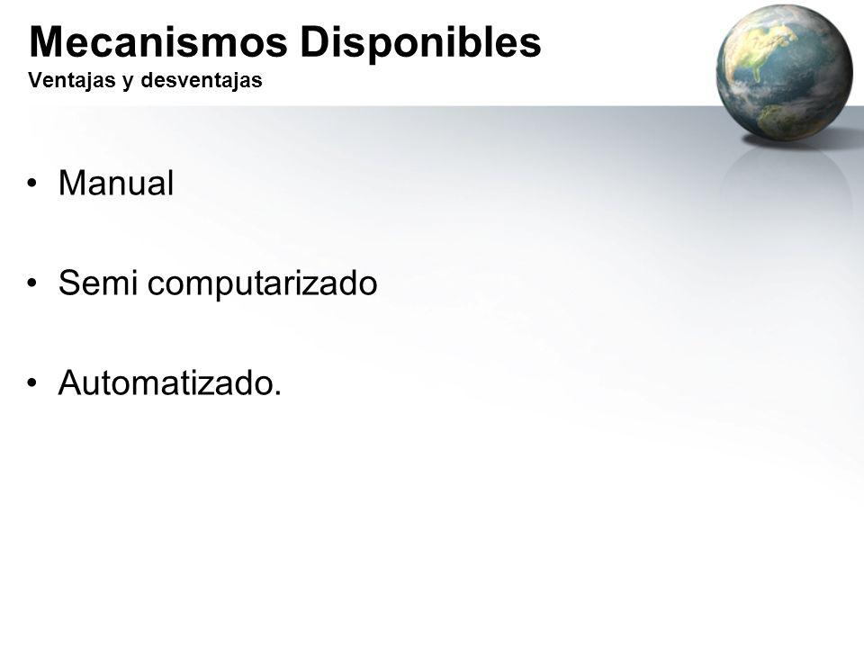 Mecanismos Disponibles Ventajas y desventajas Manual Semi computarizado Automatizado.