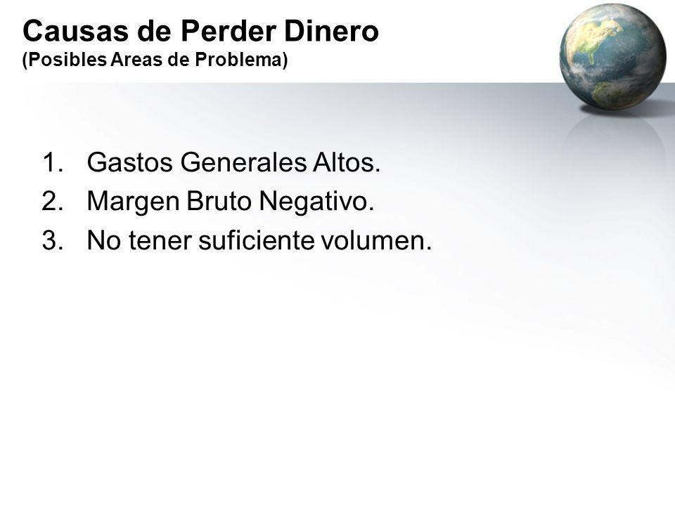 Causas de Perder Dinero (Posibles Areas de Problema) 1.Gastos Generales Altos. 2.Margen Bruto Negativo. 3.No tener suficiente volumen.