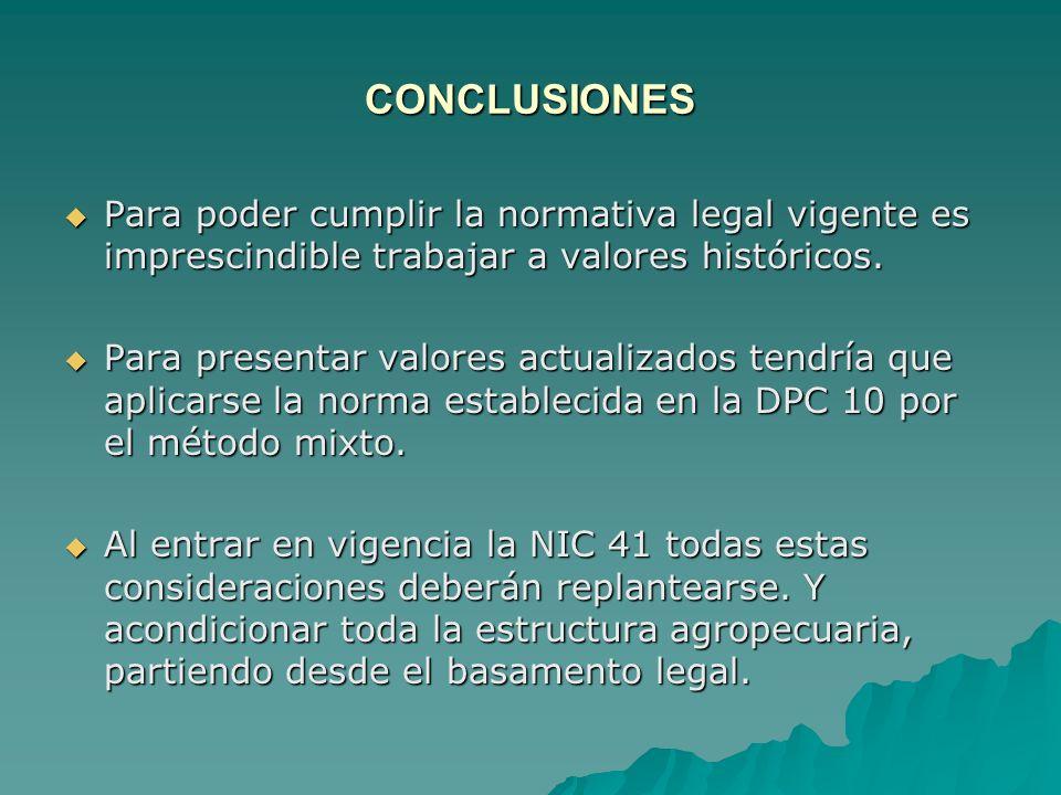 CONCLUSIONES Para poder cumplir la normativa legal vigente es imprescindible trabajar a valores históricos. Para poder cumplir la normativa legal vige