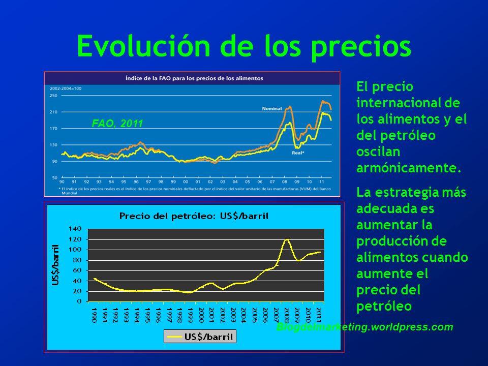 Evolución de los precios El precio internacional de los alimentos y el del petróleo oscilan armónicamente.