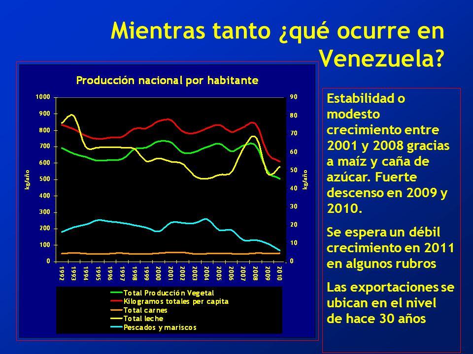 Mientras tanto ¿qué ocurre en Venezuela.