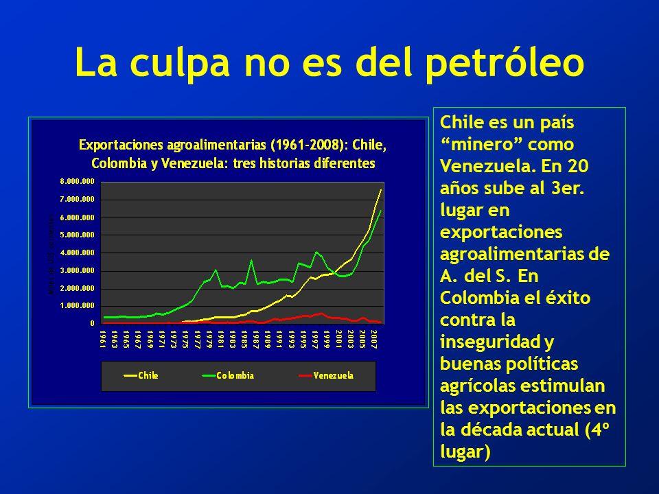La culpa no es del petróleo Chile es un país minero como Venezuela.