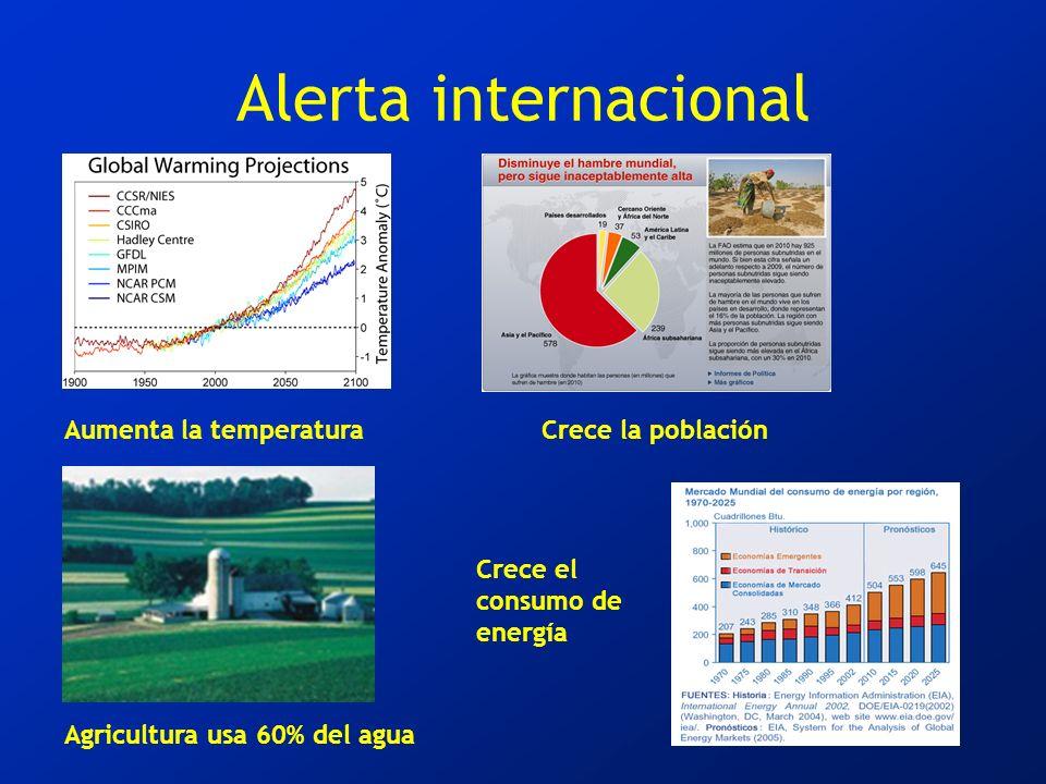 Alerta internacional Aumenta la temperaturaCrece la población Agricultura usa 60% del agua Crece el consumo de energía