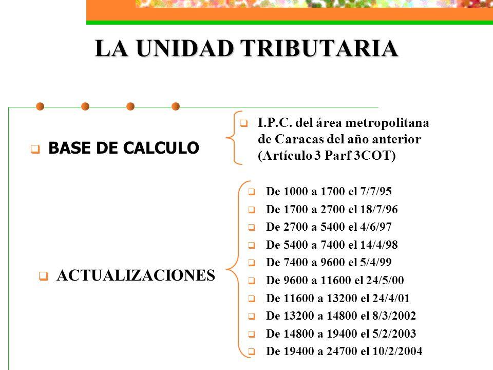 LA UNIDAD TRIBUTARIA BASE DE CALCULO I.P.C. del área metropolitana de Caracas del año anterior (Artículo 3 Parf 3COT) ACTUALIZACIONES De 1000 a 1700 e