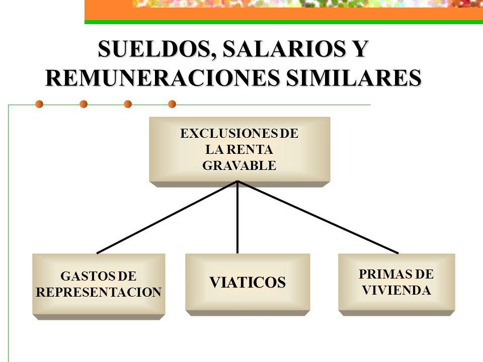 SUELDOS, SALARIOS Y REMUNERACIONES SIMILARES EXCLUSIONES DE LA RENTA GRAVABLE GASTOS DE REPRESENTACION VIATICOS PRIMAS DE VIVIENDA