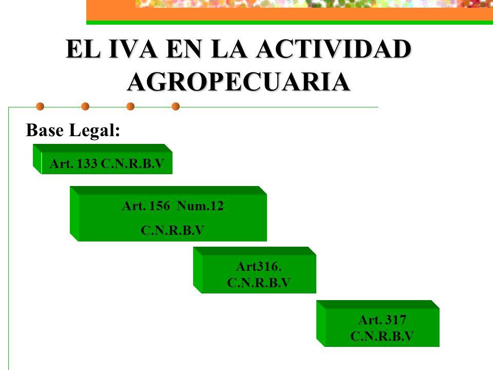 EL IVA EN LA ACTIVIDAD AGROPECUARIA Base Legal: Art. 133 C.N.R.B.V Art. 156 Num.12 C.N.R.B.V Art316. C.N.R.B.V Art. 317 C.N.R.B.V