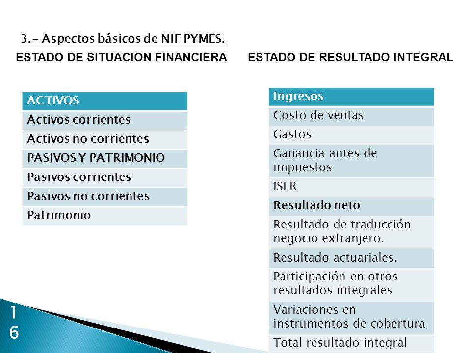 16 ESTADO DE SITUACION FINANCIERA 3.- Aspectos básicos de NIF PYMES. ACTIVOS Activos corrientes Activos no corrientes PASIVOS Y PATRIMONIO Pasivos cor