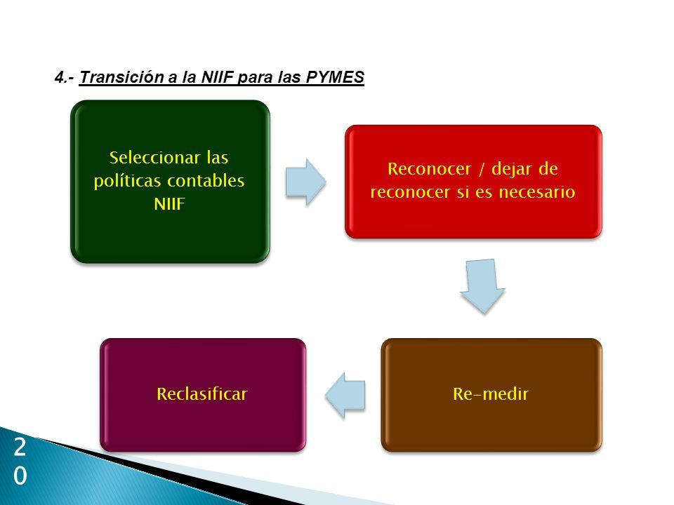 20 4.- Transición a la NIIF para las PYMES Seleccionar las políticas contables NIIF Reconocer / dejar de reconocer si es necesario Re-medirReclasifica