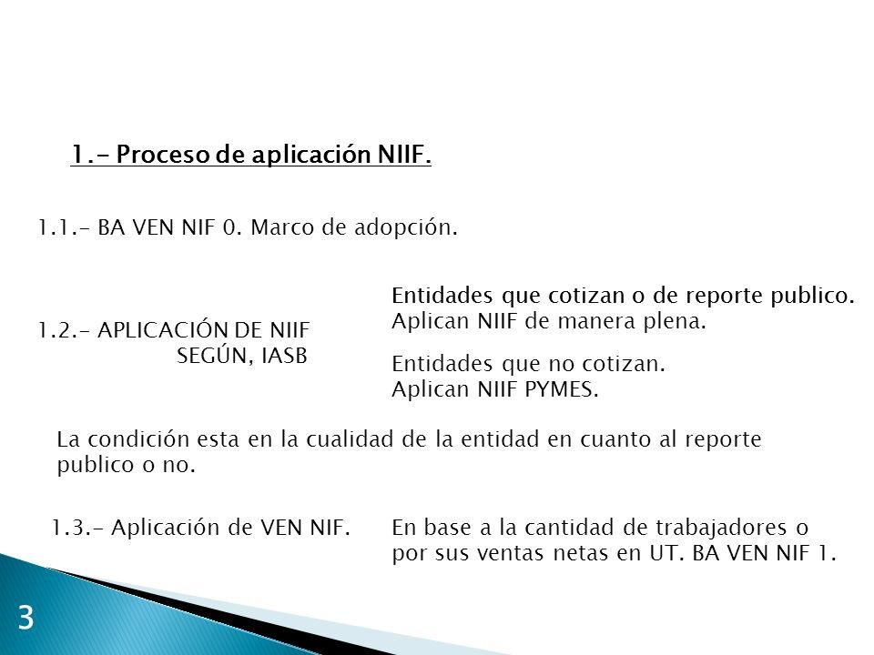 3 1.- Proceso de aplicación NIIF. 1.1.- BA VEN NIF 0. Marco de adopción. 1.2.- APLICACIÓN DE NIIF SEGÚN, IASB Entidades que cotizan o de reporte publi