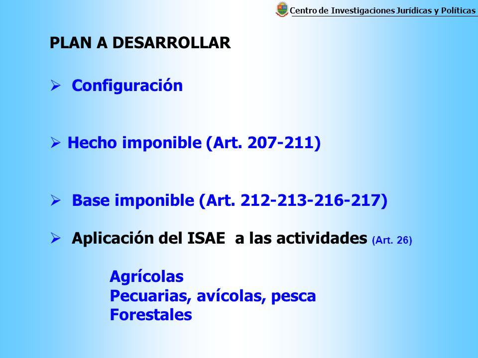 PLAN A DESARROLLAR Configuración Hecho imponible (Art.
