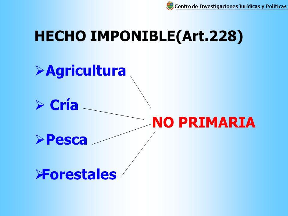 HECHO IMPONIBLE(Art.228) Agricultura Cría NO PRIMARIA Pesca Forestales Centro de Investigaciones Jurídicas y Políticas