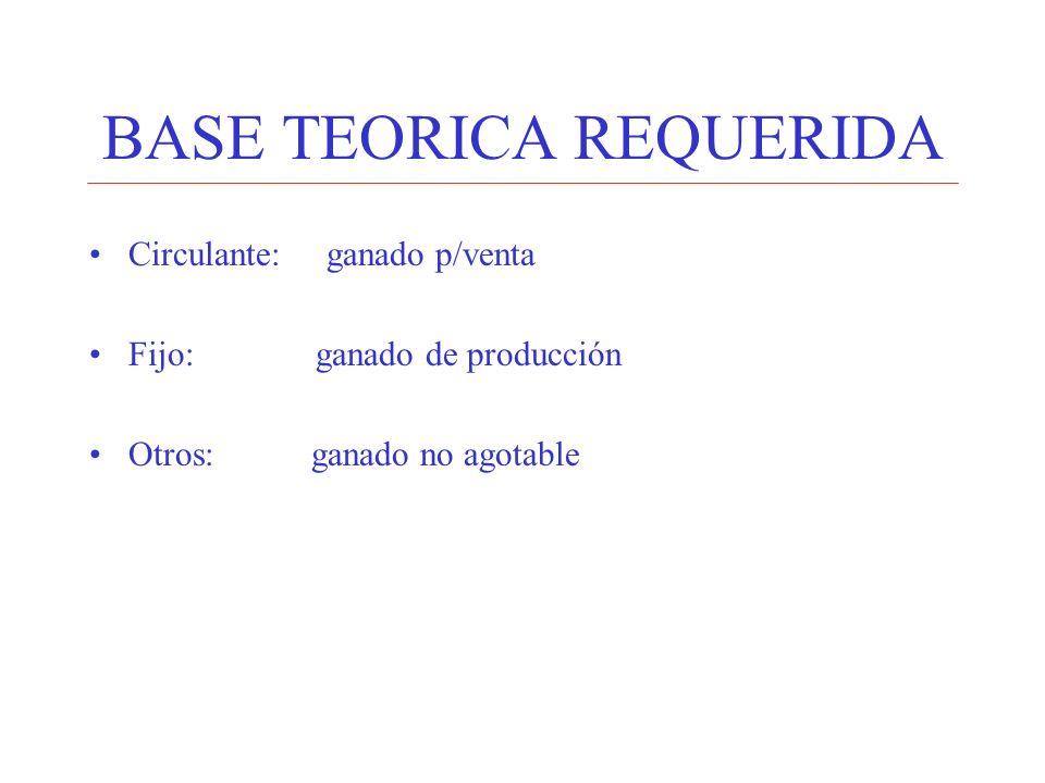 BASE TEORICA REQUERIDA Circulante: ganado p/venta Fijo: ganado de producción Otros: ganado no agotable