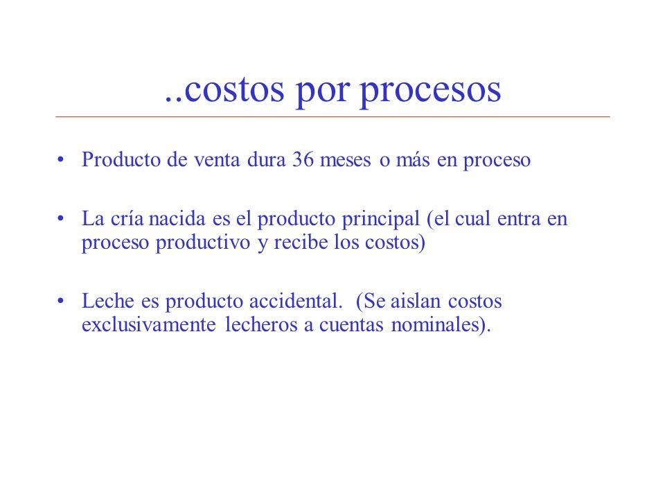 ..costos por procesos Producto de venta dura 36 meses o más en proceso La cría nacida es el producto principal (el cual entra en proceso productivo y