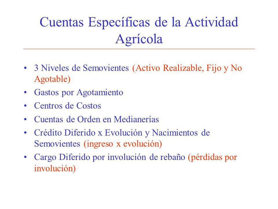Cuentas Específicas de la Actividad Agrícola 3 Niveles de Semovientes (Activo Realizable, Fijo y No Agotable) Gastos por Agotamiento Centros de Costos