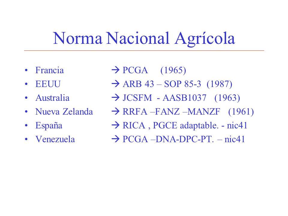 Norma Nacional Agrícola Francia PCGA (1965) EEUU ARB 43 – SOP 85-3 (1987) Australia JCSFM - AASB1037 (1963) Nueva Zelanda RRFA –FANZ –MANZF (1961) Esp