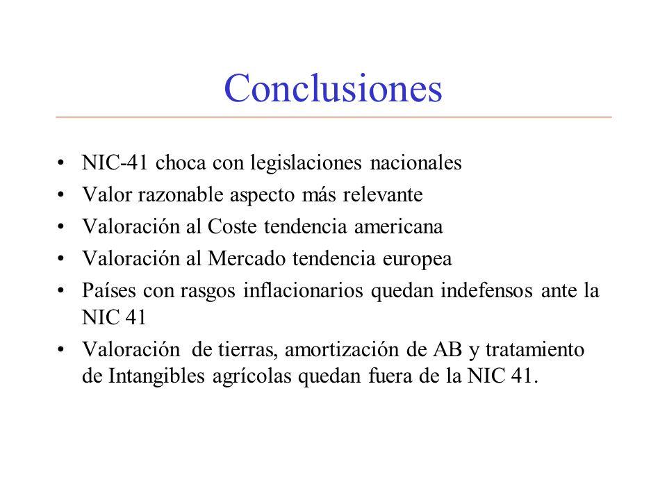 Conclusiones NIC-41 choca con legislaciones nacionales Valor razonable aspecto más relevante Valoración al Coste tendencia americana Valoración al Mer