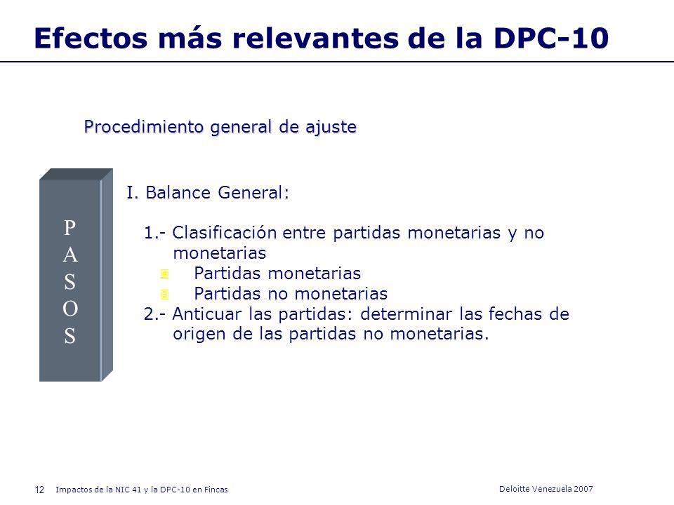 11 Impactos de la NIC 41 y la DPC-10 en Fincas Deloitte Venezuela 2007 Método del Nivel General de Precios (NGP) Es la aplicación integral de un índic