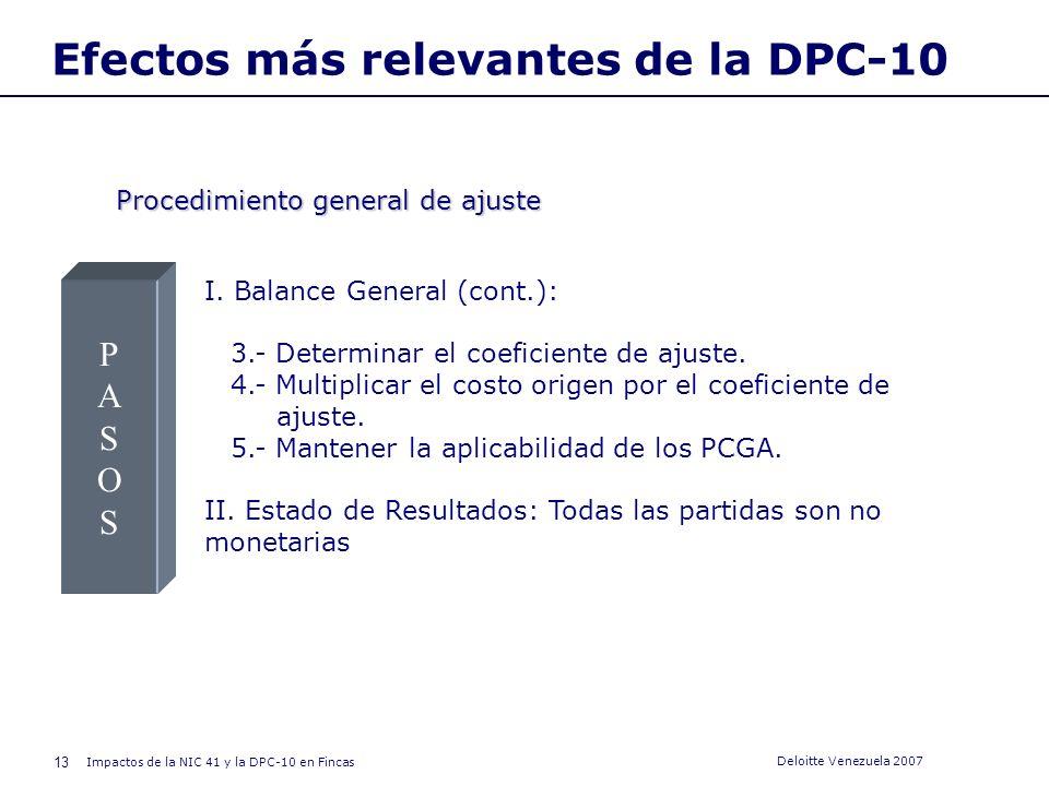12 Impactos de la NIC 41 y la DPC-10 en Fincas Deloitte Venezuela 2007 Procedimiento general de ajuste I. Balance General: 1.- Clasificación entre par