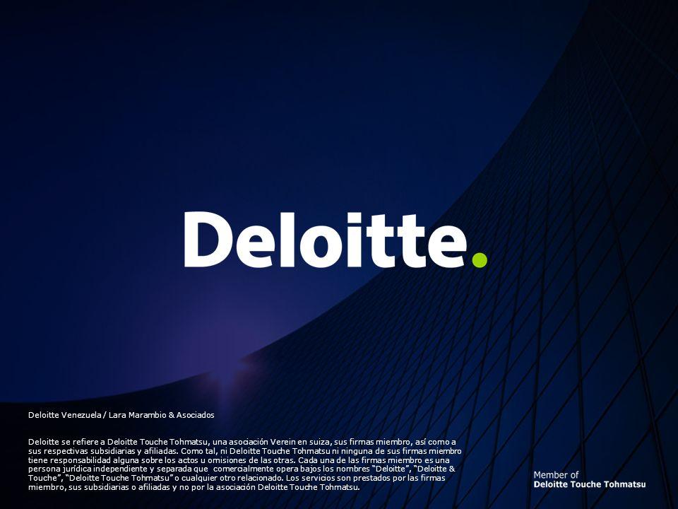 14 Impactos de la NIC 41 y la DPC-10 en Fincas Deloitte Venezuela 2007 Efectos más relevantes de la DPC-10 Dudas que se presentan frecuentemente sobre