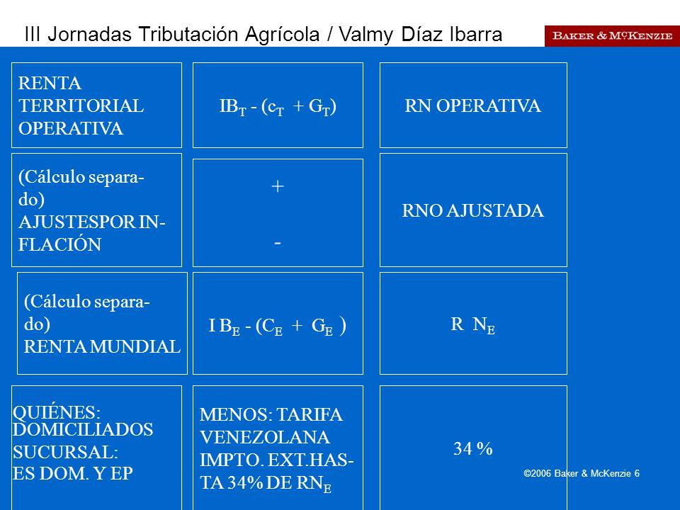 Presentación a AutoAmbar-Nissan ©2006 Baker & McKenzie 6 RENTA TERRITORIAL OPERATIVA IB T - (c T + G T )RN OPERATIVA (Cálculo separa- do) AJUSTESPOR IN- FLACIÓN +-+- RNO AJUSTADA (Cálculo separa- do) RENTA MUNDIAL I B E - (C E + G E ) R N E MENOS: TARIFA VENEZOLANA IMPTO.