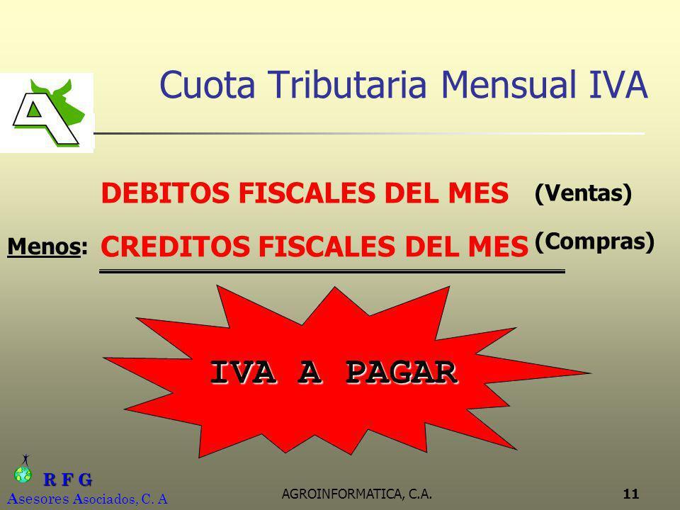 R F G R F G A sesores A sociados, C. A AGROINFORMATICA, C.A.11 Cuota Tributaria Mensual IVA DEBITOS FISCALES DEL MES Menos: CREDITOS FISCALES DEL MES