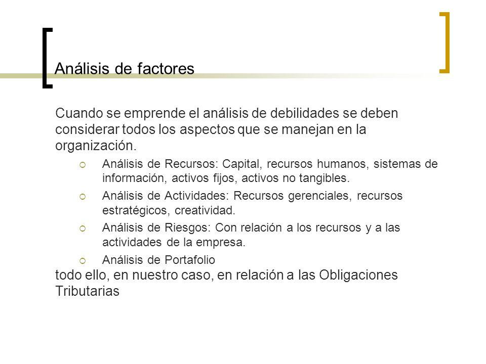 Análisis de factores Cuando se emprende el análisis de debilidades se deben considerar todos los aspectos que se manejan en la organización. Análisis
