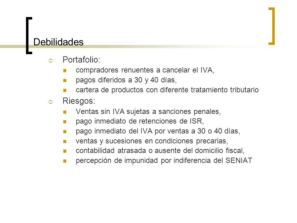 Debilidades Portafolio: compradores renuentes a cancelar el IVA, pagos diferidos a 30 y 40 días, cartera de productos con diferente tratamiento tribut