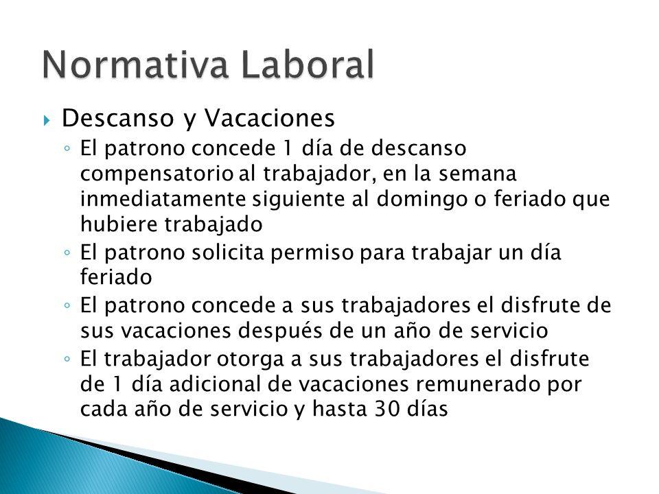 Descanso y Vacaciones El patrono concede 1 día de descanso compensatorio al trabajador, en la semana inmediatamente siguiente al domingo o feriado que
