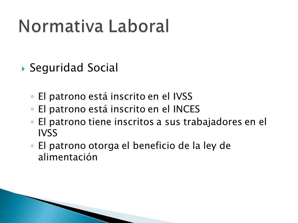 Seguridad Social El patrono está inscrito en el IVSS El patrono está inscrito en el INCES El patrono tiene inscritos a sus trabajadores en el IVSS El patrono otorga el beneficio de la ley de alimentación