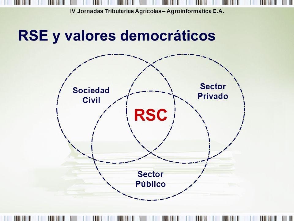IV Jornadas Tributarias Agrícolas – Agroinformática C.A. RSC Sector Público Sector Privado Sociedad Civil RSE y valores democráticos