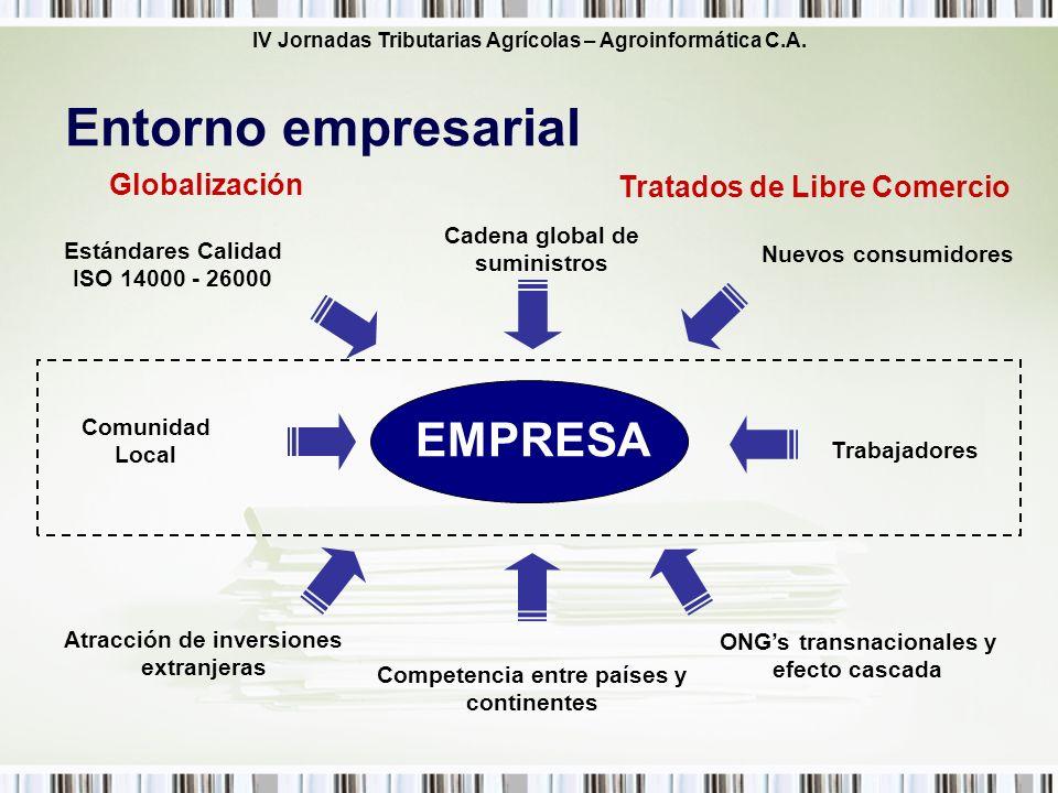IV Jornadas Tributarias Agrícolas – Agroinformática C.A. Nuevos consumidores ONGs transnacionales y efecto cascada Atracción de inversiones extranjera